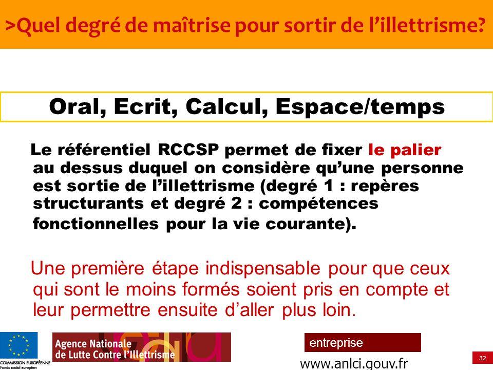 32 entreprise www.anlci.gouv.fr Le référentiel RCCSP permet de fixer le palier au dessus duquel on considère quune personne est sortie de lillettrisme