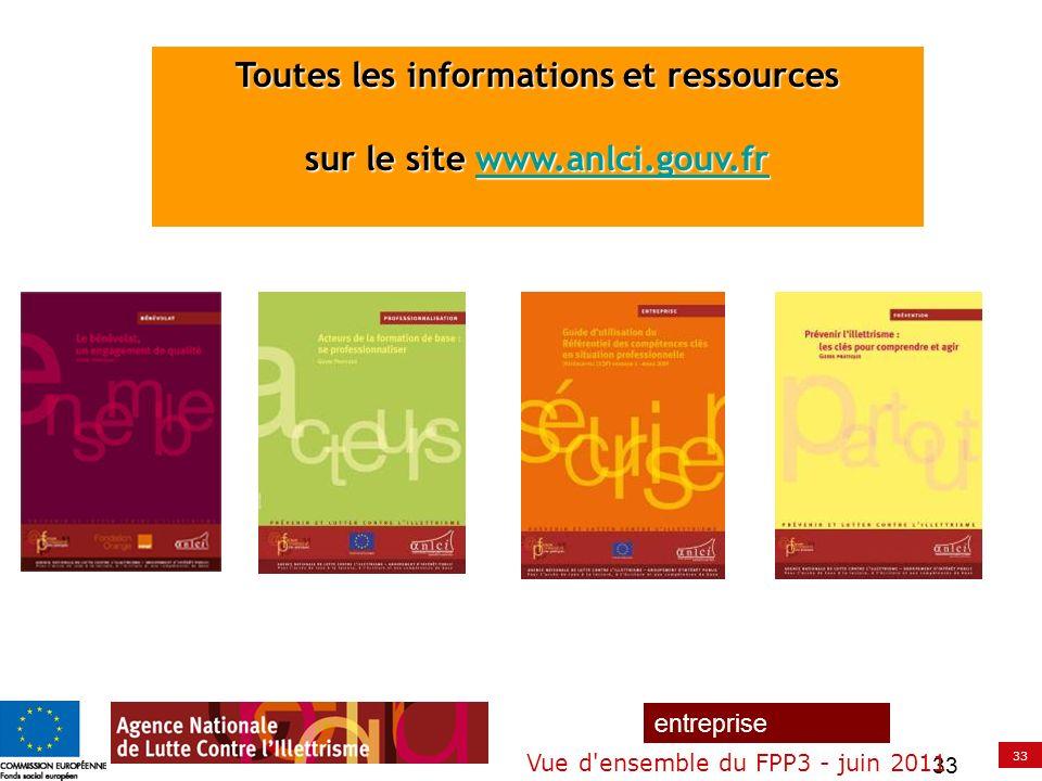33 entreprise Toutes les informations et ressources sur le site www.anlci.gouv.fr www.anlci.gouv.fr 33 Vue d'ensemble du FPP3 - juin 2011