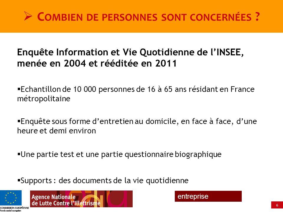 6 entreprise Enquête Information et Vie Quotidienne de lINSEE, menée en 2004 et rééditée en 2011 Echantillon de 10 000 personnes de 16 à 65 ans résida