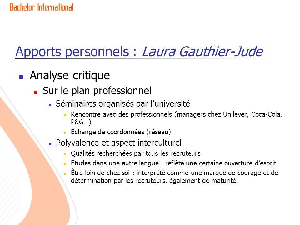 Apports personnels : Laura Gauthier-Jude Analyse critique Sur le plan professionnel Séminaires organisés par luniversité Rencontre avec des profession