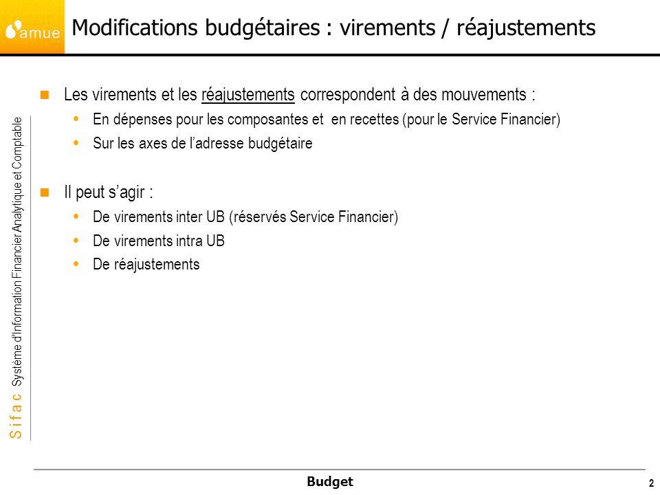 S i f a c Système dInformation Financier Analytique et Comptable Budget 2 Modifications budgétaires : virements / réajustements Les virements et les r
