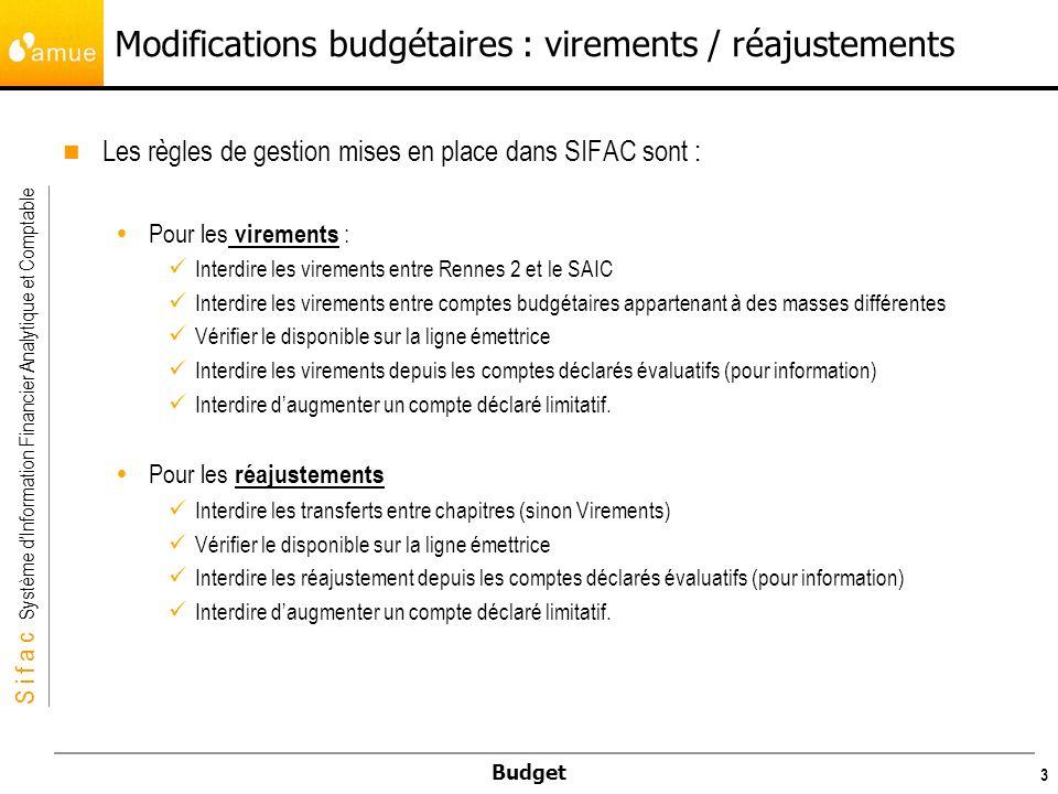 S i f a c Système dInformation Financier Analytique et Comptable Budget 3 Les règles de gestion mises en place dans SIFAC sont : Pour les virements :
