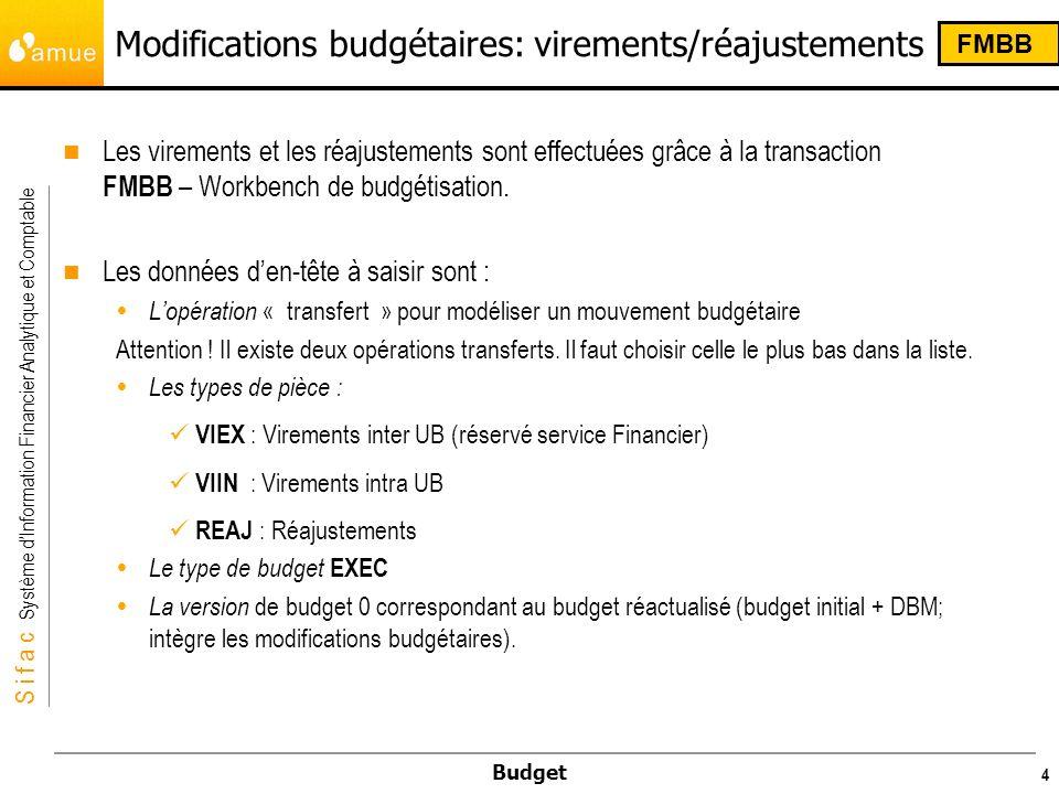 S i f a c Système dInformation Financier Analytique et Comptable Budget 4 Modifications budgétaires: virements/réajustements Les virements et les réaj