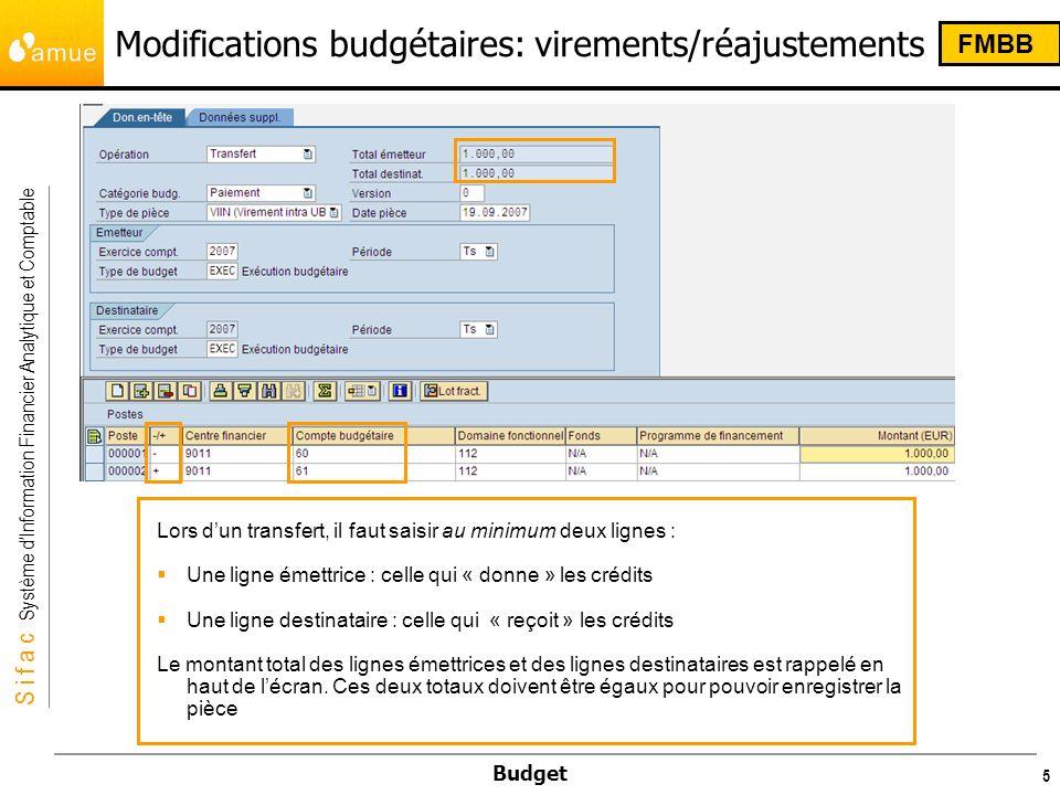 S i f a c Système dInformation Financier Analytique et Comptable Budget 5 Modifications budgétaires: virements/réajustements Lors dun transfert, il fa