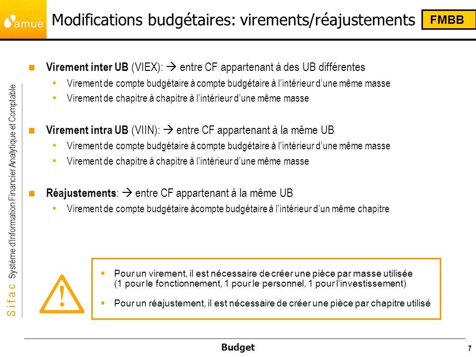 S i f a c Système dInformation Financier Analytique et Comptable Budget 7 Modifications budgétaires: virements/réajustements Virement inter UB (VIEX):
