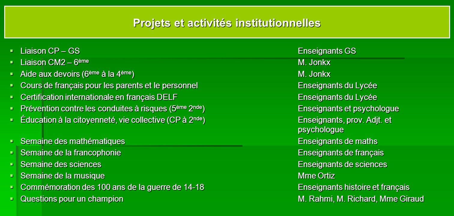 Projets et activités institutionnelles Liaison CP – GS Enseignants GS Liaison CP – GS Enseignants GS Liaison CM2 – 6 ème M. Jonkx Liaison CM2 – 6 ème