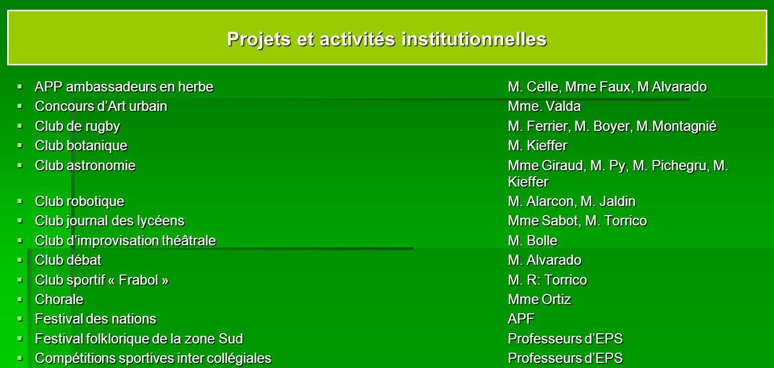 Projets et activités institutionnelles APP ambassadeurs en herbe M. Celle, Mme Faux, M Alvarado APP ambassadeurs en herbe M. Celle, Mme Faux, M Alvara