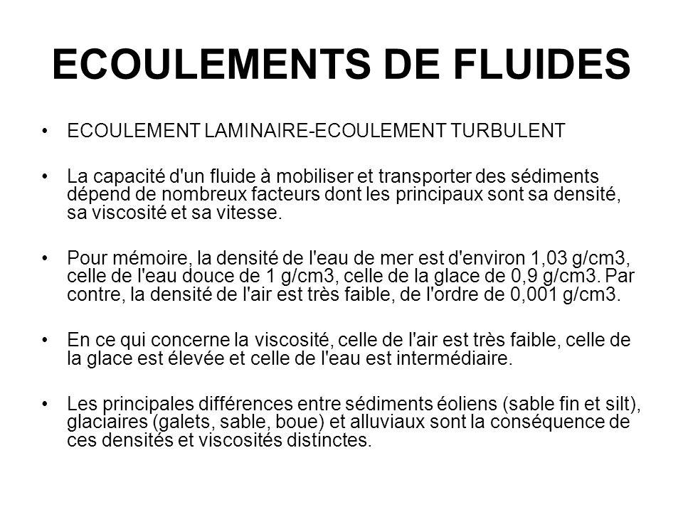 ECOULEMENTS DE FLUIDES ECOULEMENT LAMINAIRE-ECOULEMENT TURBULENT La capacité d'un fluide à mobiliser et transporter des sédiments dépend de nombreux f