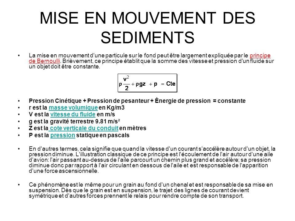 MISE EN MOUVEMENT DES SEDIMENTS La mise en mouvement d'une particule sur le fond peut être largement expliquée par le principe de Bernoulli. Brièvemen