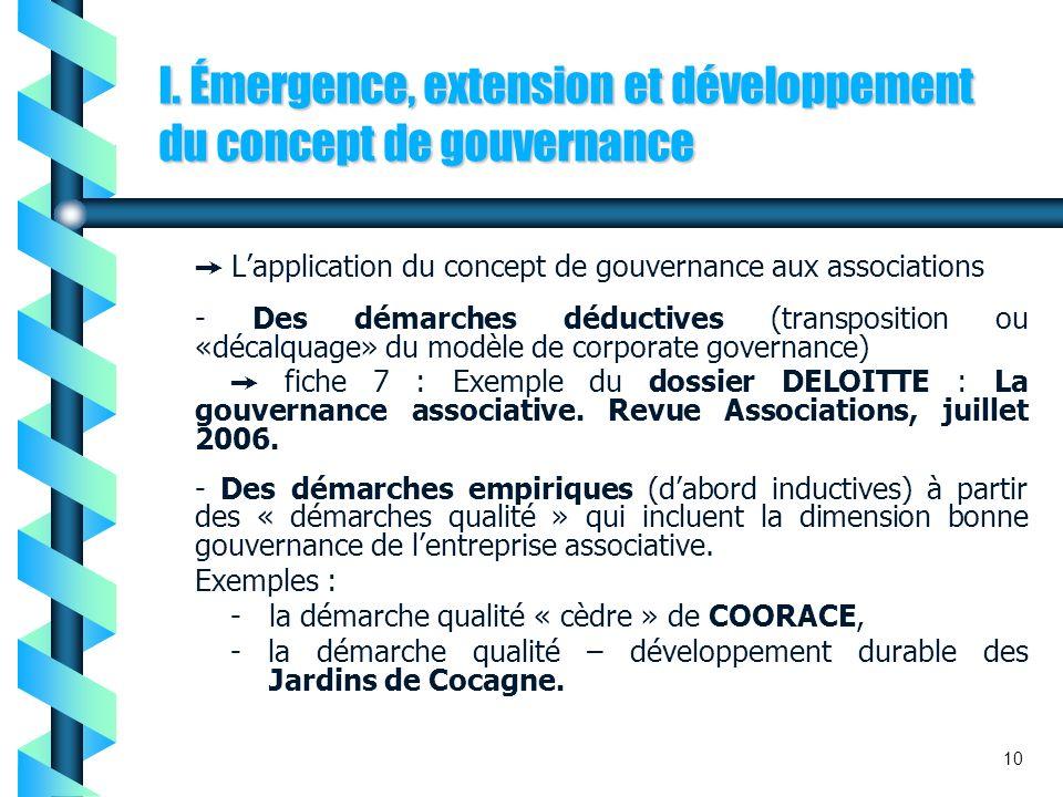 I. Émergence, extension et développement du concept de gouvernance Lapplication du concept de gouvernance aux associations - Des démarches déductives