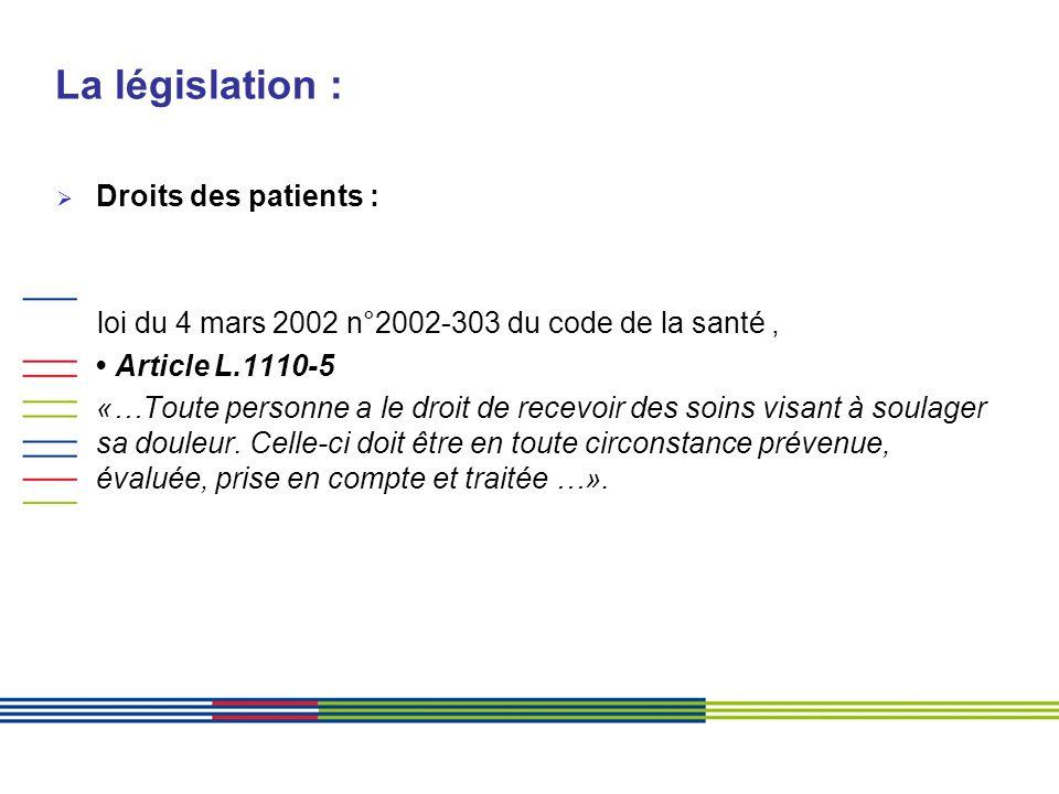 Décret de compétence de la profession dinfirmier et dinfirmière :Décret n° 2004-802 du 29 juillet 2004 Article R.