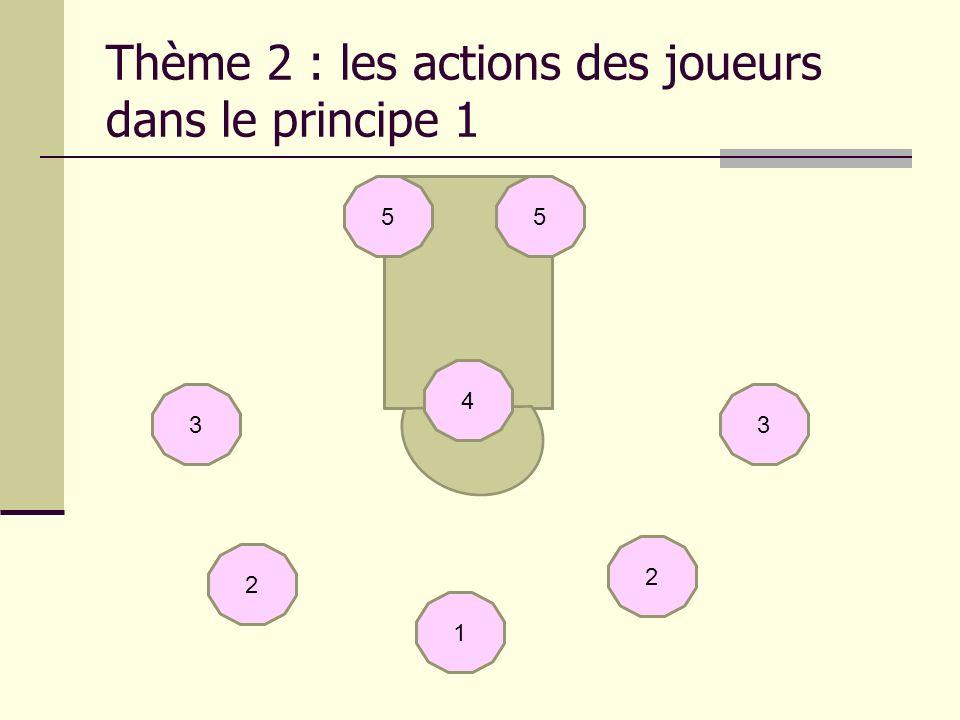 Thème 2 : les actions des joueurs dans le principe 1 5 2 4 3 1 3 2 5