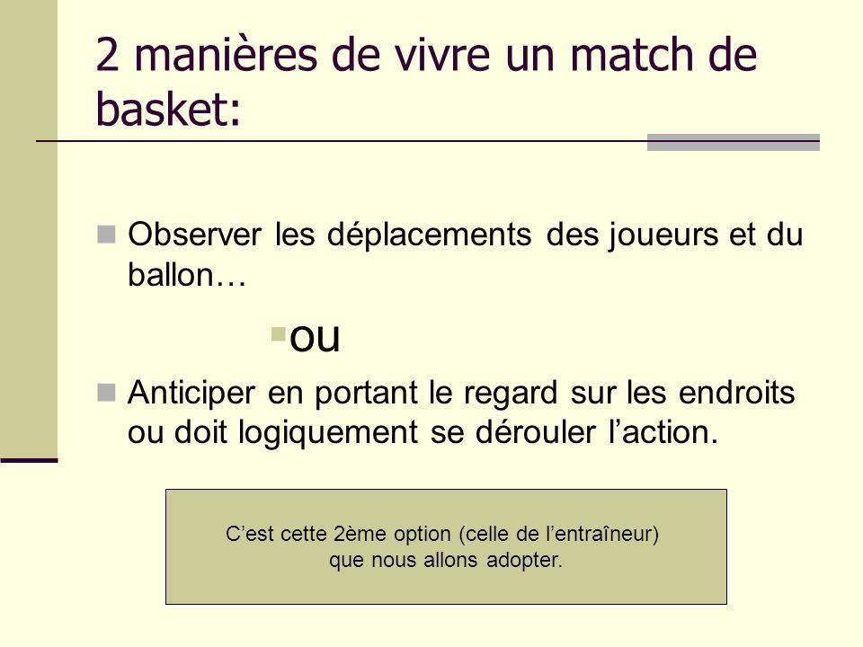 2 manières de vivre un match de basket: Observer les déplacements des joueurs et du ballon… ou Anticiper en portant le regard sur les endroits ou doit