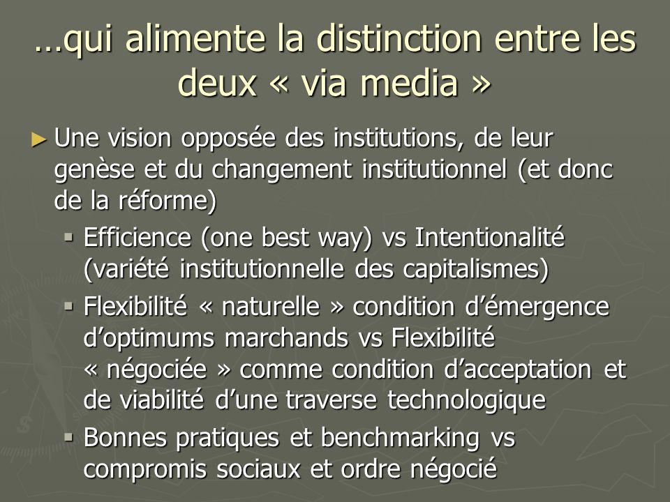 …qui alimente la distinction entre les deux « via media » Une vision opposée des institutions, de leur genèse et du changement institutionnel (et donc de la réforme) Une vision opposée des institutions, de leur genèse et du changement institutionnel (et donc de la réforme) Efficience (one best way) vs Intentionalité (variété institutionnelle des capitalismes) Efficience (one best way) vs Intentionalité (variété institutionnelle des capitalismes) Flexibilité « naturelle » condition démergence doptimums marchands vs Flexibilité « négociée » comme condition dacceptation et de viabilité dune traverse technologique Flexibilité « naturelle » condition démergence doptimums marchands vs Flexibilité « négociée » comme condition dacceptation et de viabilité dune traverse technologique Bonnes pratiques et benchmarking vs compromis sociaux et ordre négocié Bonnes pratiques et benchmarking vs compromis sociaux et ordre négocié