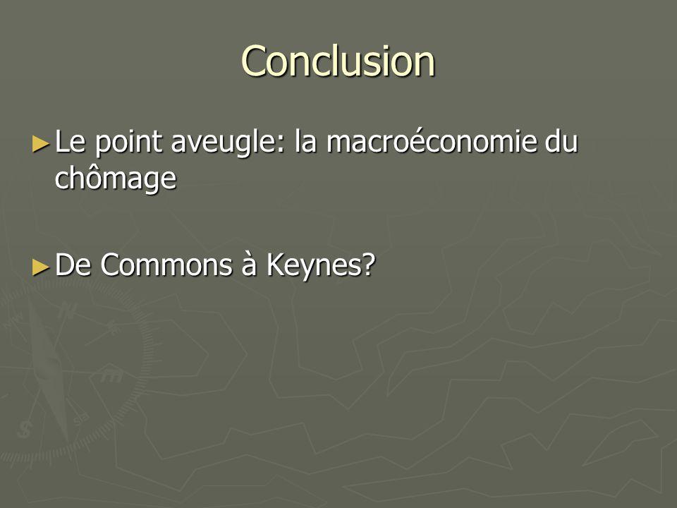 Conclusion Le point aveugle: la macroéconomie du chômage Le point aveugle: la macroéconomie du chômage De Commons à Keynes.