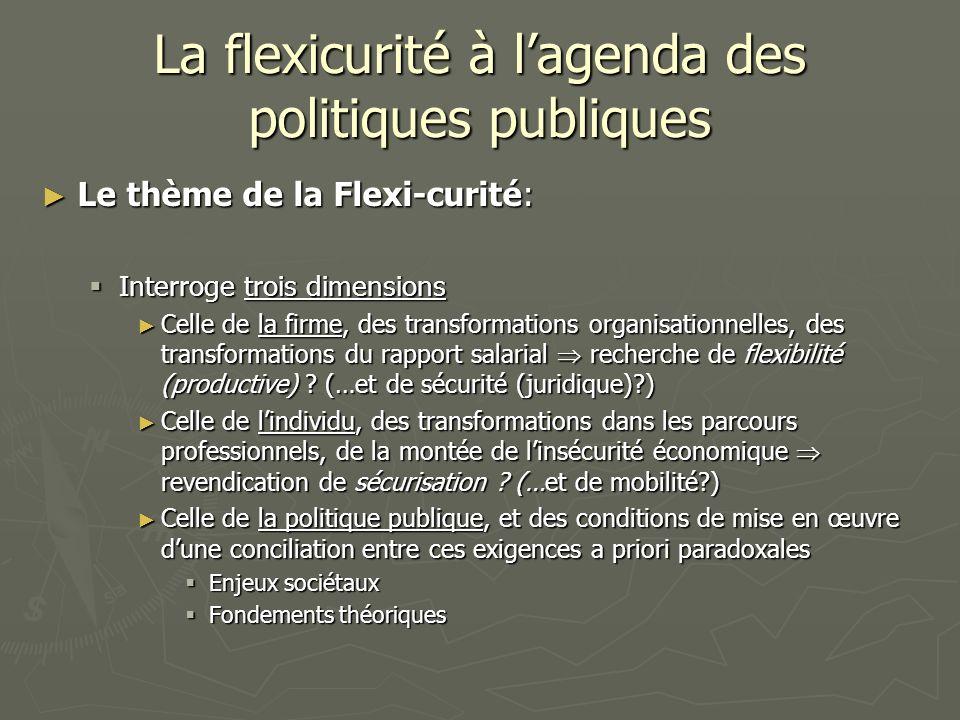 La flexicurité à lagenda des politiques publiques Le thème de la Flexi-curité: Le thème de la Flexi-curité: Interroge trois dimensions Interroge trois dimensions Celle de la firme, des transformations organisationnelles, des transformations du rapport salarial recherche de flexibilité (productive) .
