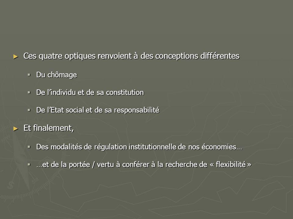 Ces quatre optiques renvoient à des conceptions différentes Ces quatre optiques renvoient à des conceptions différentes Du chômage Du chômage De lindividu et de sa constitution De lindividu et de sa constitution De lEtat social et de sa responsabilité De lEtat social et de sa responsabilité Et finalement, Et finalement, Des modalités de régulation institutionnelle de nos économies… Des modalités de régulation institutionnelle de nos économies… …et de la portée / vertu à conférer à la recherche de « flexibilité » …et de la portée / vertu à conférer à la recherche de « flexibilité »