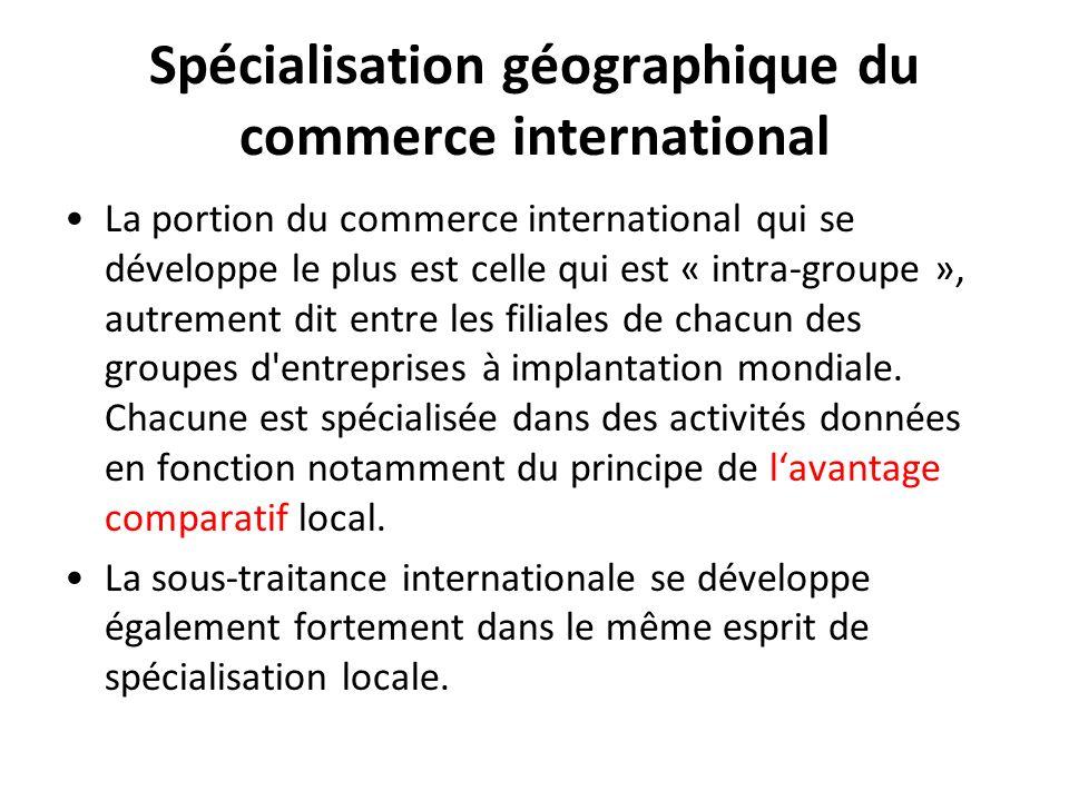 Spécialisation géographique du commerce international La portion du commerce international qui se développe le plus est celle qui est « intra-groupe »