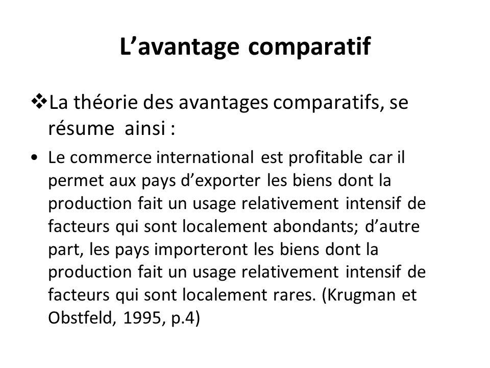 Lavantage comparatif La théorie des avantages comparatifs, se résume ainsi : Le commerce international est profitable car il permet aux pays dexporter