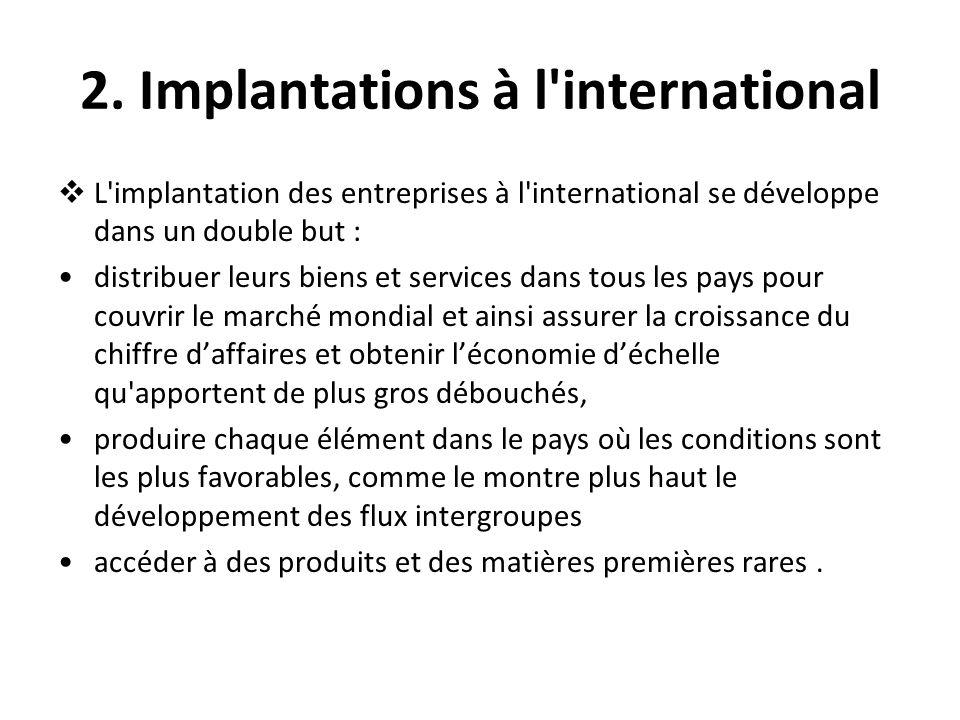 2. Implantations à l'international L'implantation des entreprises à l'international se développe dans un double but : distribuer leurs biens et servic