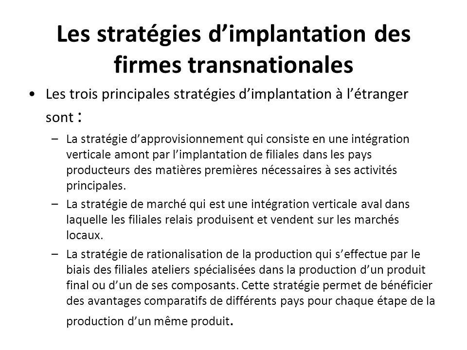 Les stratégies dimplantation des firmes transnationales Les trois principales stratégies dimplantation à létranger sont : –La stratégie dapprovisionne