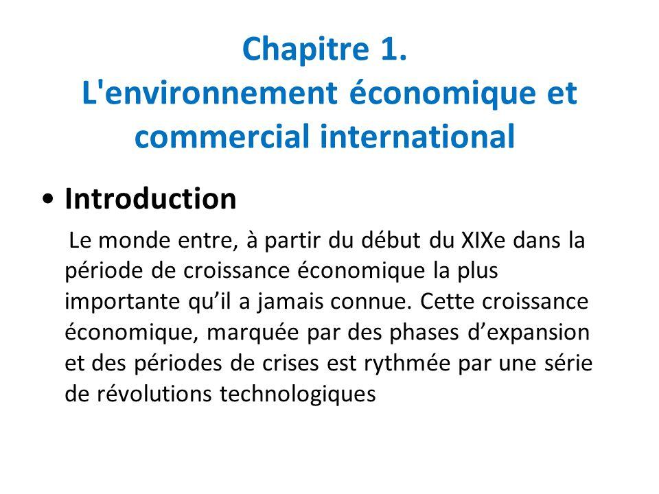 Chapitre 1. L'environnement économique et commercial international Introduction Le monde entre, à partir du début du XIXe dans la période de croissanc