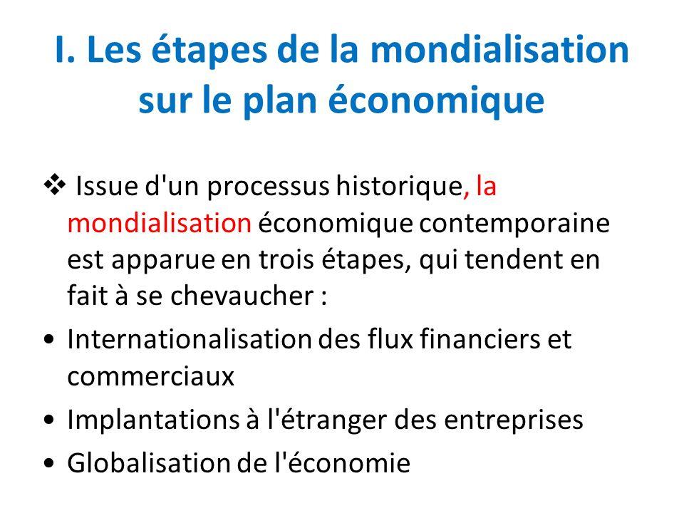 I. Les étapes de la mondialisation sur le plan économique Issue d'un processus historique, la mondialisation économique contemporaine est apparue en t