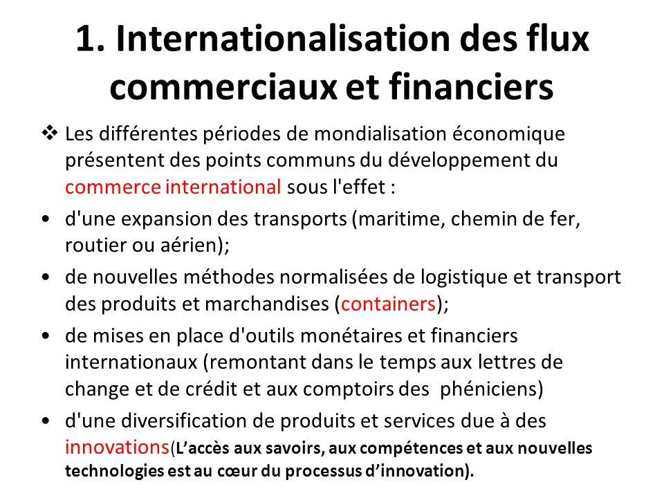 1. Internationalisation des flux commerciaux et financiers Les différentes périodes de mondialisation économique présentent des points communs du déve