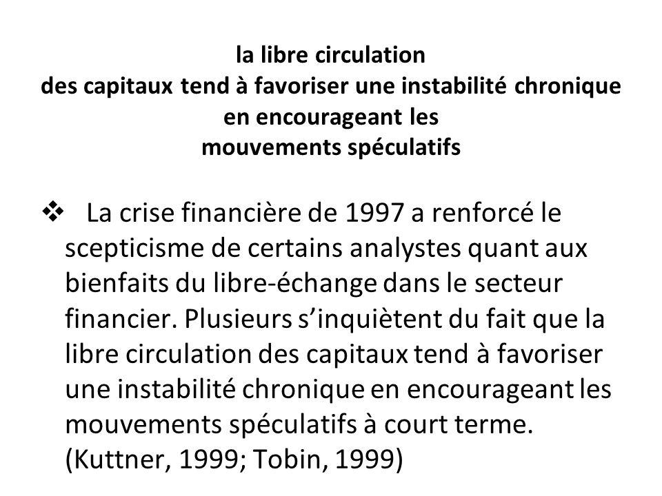 la libre circulation des capitaux tend à favoriser une instabilité chronique en encourageant les mouvements spéculatifs La crise financière de 1997 a