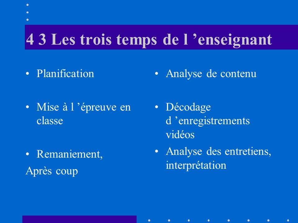 4 3 Les trois temps de l enseignant Planification Mise à l épreuve en classe Remaniement, Après coup Analyse de contenu Décodage d enregistrements vid