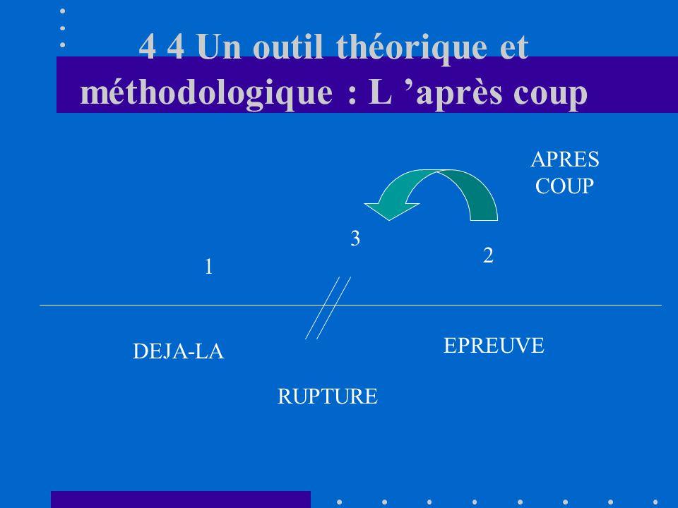 4 4 Un outil théorique et méthodologique : L après coup DEJA-LA 1 EPREUVE 2 RUPTURE 3 APRES COUP