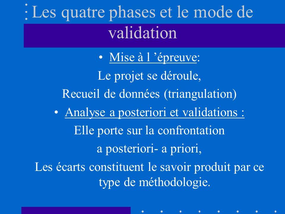 Les quatre phases et le mode de validation Mise à l épreuve: Le projet se déroule, Recueil de données (triangulation) Analyse a posteriori et validations : Elle porte sur la confrontation a posteriori- a priori, Les écarts constituent le savoir produit par ce type de méthodologie.