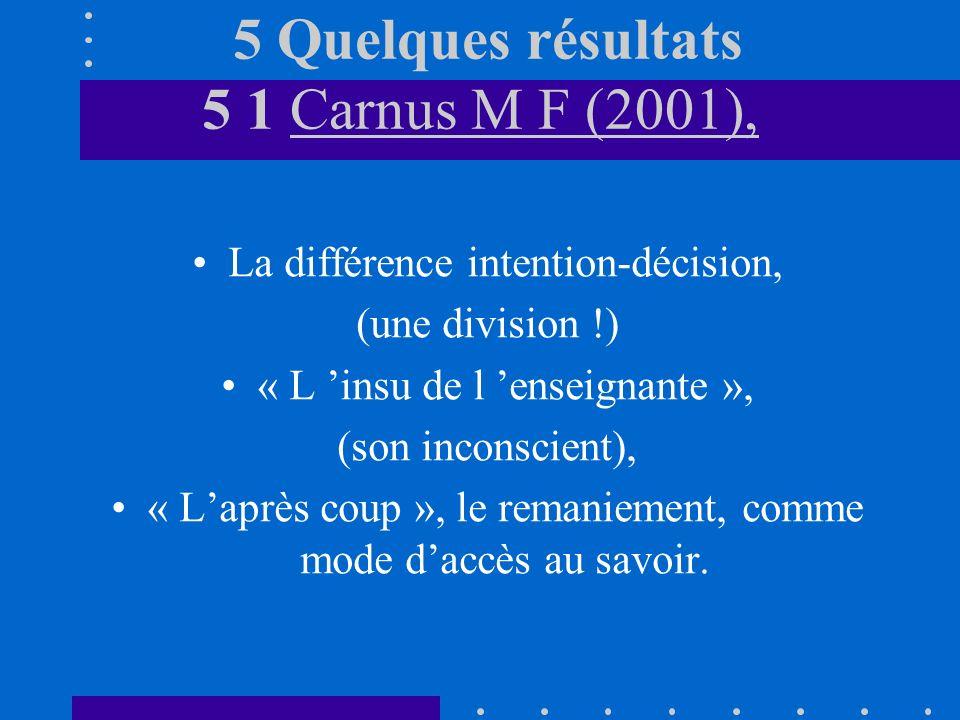 5 Quelques résultats 5 1 Carnus M F (2001), La différence intention-décision, (une division !) « L insu de l enseignante », (son inconscient), « Laprès coup », le remaniement, comme mode daccès au savoir.