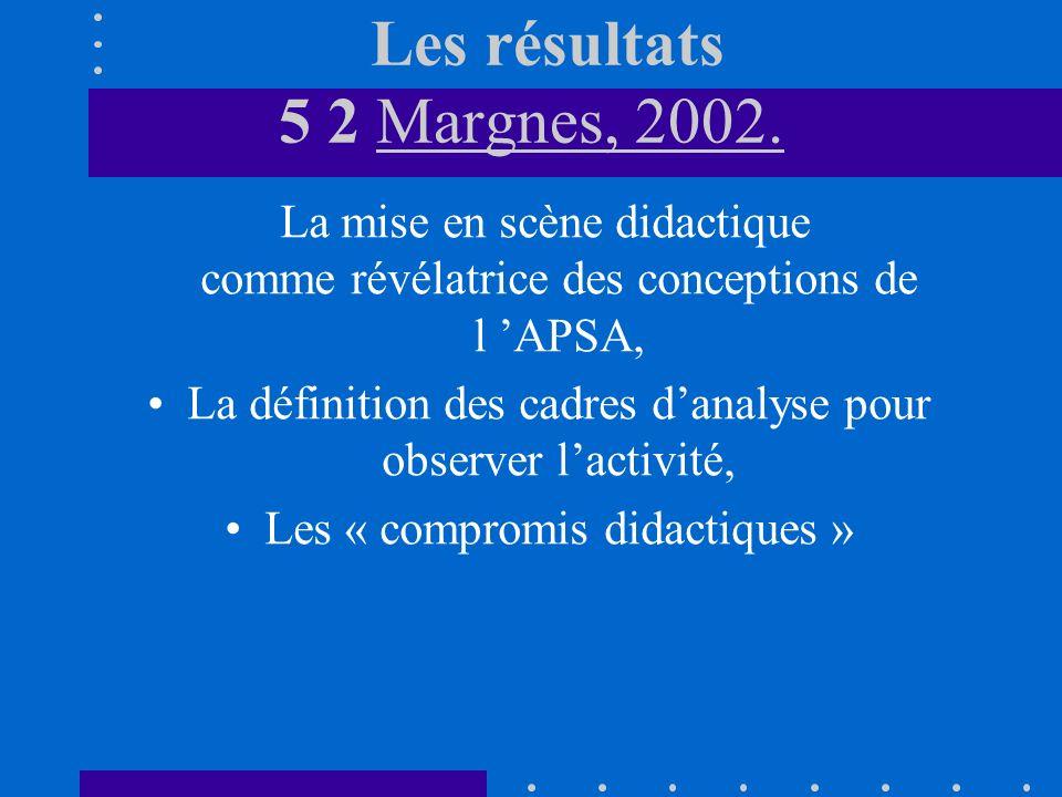 Les résultats 5 2 Margnes, 2002. La mise en scène didactique comme révélatrice des conceptions de l APSA, La définition des cadres danalyse pour obser