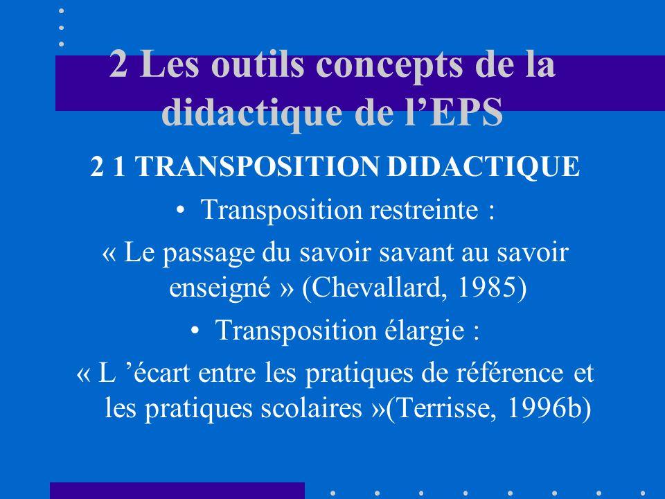 2 Les outils concepts de la didactique de lEPS 2 1 TRANSPOSITION DIDACTIQUE Transposition restreinte : « Le passage du savoir savant au savoir enseigné » (Chevallard, 1985) Transposition élargie : « L écart entre les pratiques de référence et les pratiques scolaires »(Terrisse, 1996b)