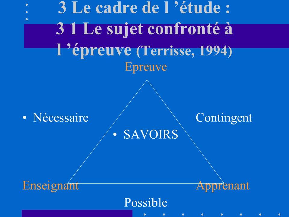 3 Le cadre de l étude : 3 1 Le sujet confronté à l épreuve (Terrisse, 1994) Epreuve NécessaireContingent SAVOIRS EnseignantApprenant Possible