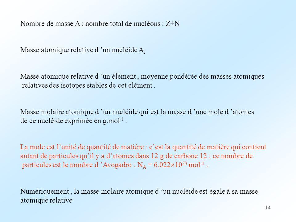 14 Nombre de masse A : nombre total de nucléons : Z+N Masse atomique relative d un nucléide A r Masse atomique relative d un élément, moyenne pondérée des masses atomiques relatives des isotopes stables de cet élément.