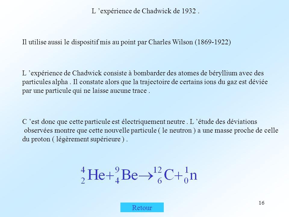 16 L expérience de Chadwick de 1932.