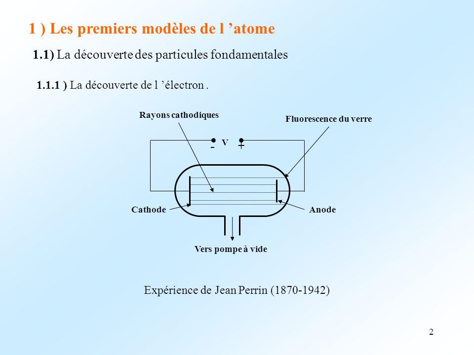 2 1 ) Les premiers modèles de l atome 1.1) La découverte des particules fondamentales 1.1.1 ) La découverte de l électron.