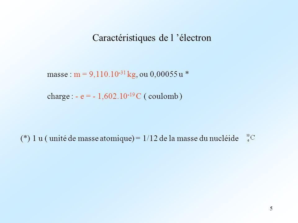 5 Caractéristiques de l électron masse : m = 9,110.10 -31 kg, ou 0,00055 u * charge : - e = - 1,602.10 -19 C ( coulomb ) (*) 1 u ( unité de masse atomique) = 1/12 de la masse du nucléide