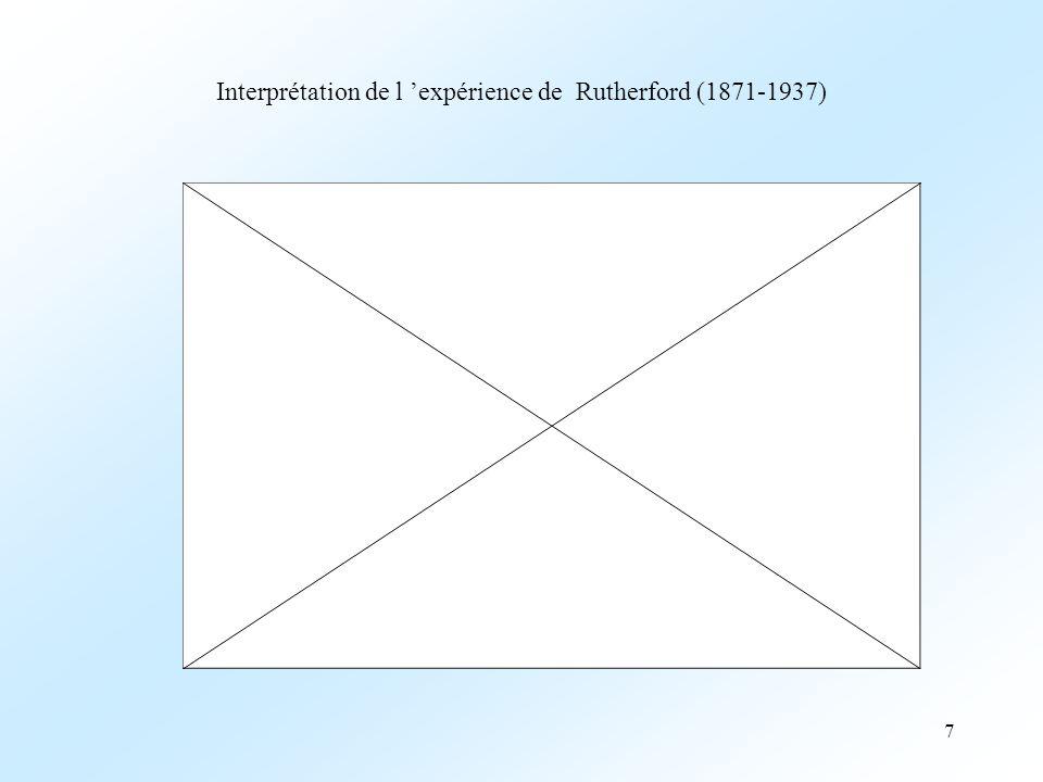 7 Interprétation de l expérience de Rutherford (1871-1937)