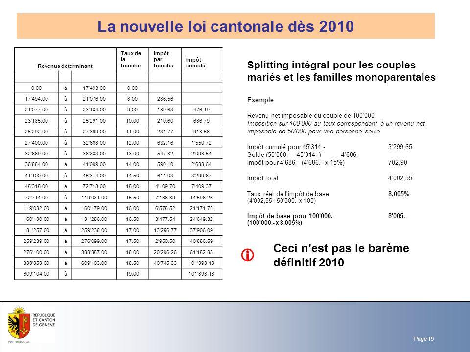 Page 19 Splitting intégral pour les couples mariés et les familles monoparentales Exemple Revenu net imposable du couple de 100'000 Imposition sur 100