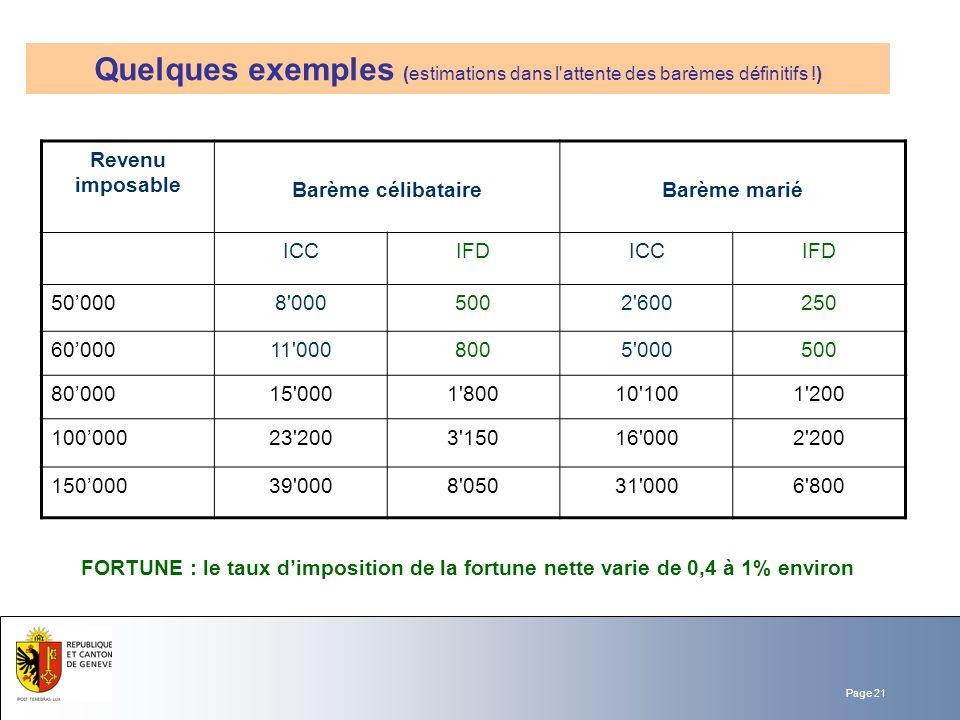 Page 21 FORTUNE : le taux dimposition de la fortune nette varie de 0,4 à 1% environ Quelques exemples (estimations dans l'attente des barèmes définiti