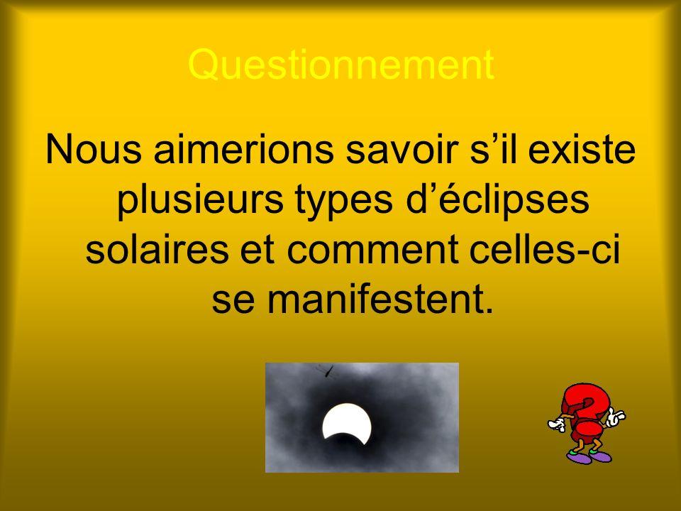 Questionnement Nous aimerions savoir sil existe plusieurs types déclipses solaires et comment celles-ci se manifestent.