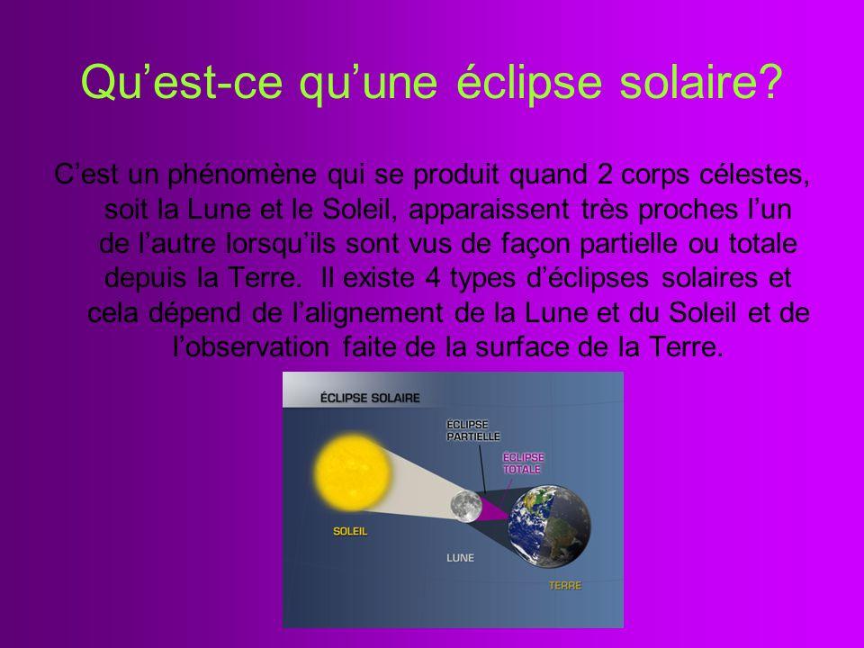 Quest-ce quune éclipse solaire.
