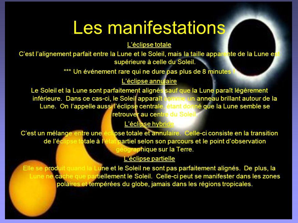 Les manifestations Léclipse totale Cest lalignement parfait entre la Lune et le Soleil, mais la taille apparente de la Lune est supérieure à celle du Soleil.