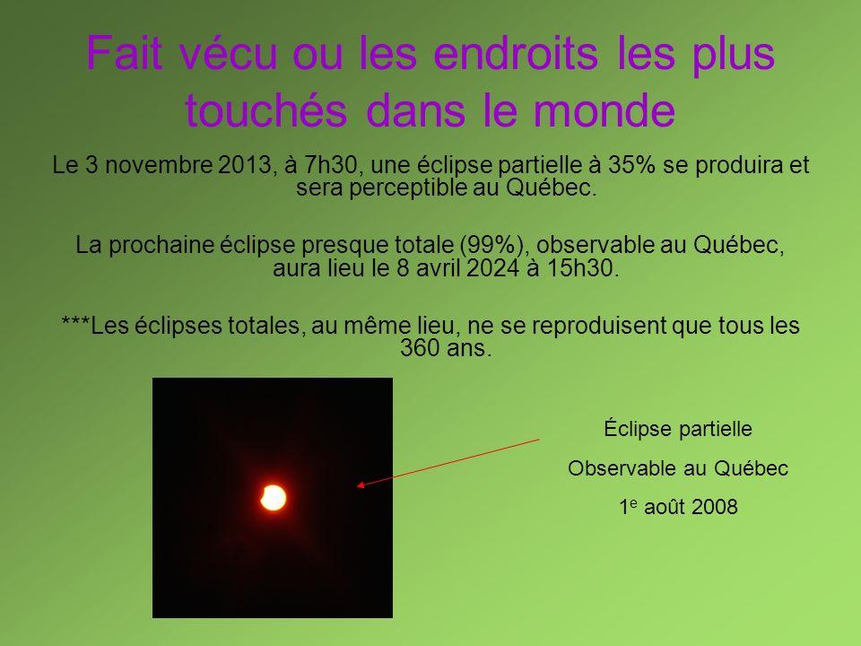 Fait vécu ou les endroits les plus touchés dans le monde Le 3 novembre 2013, à 7h30, une éclipse partielle à 35% se produira et sera perceptible au Québec.