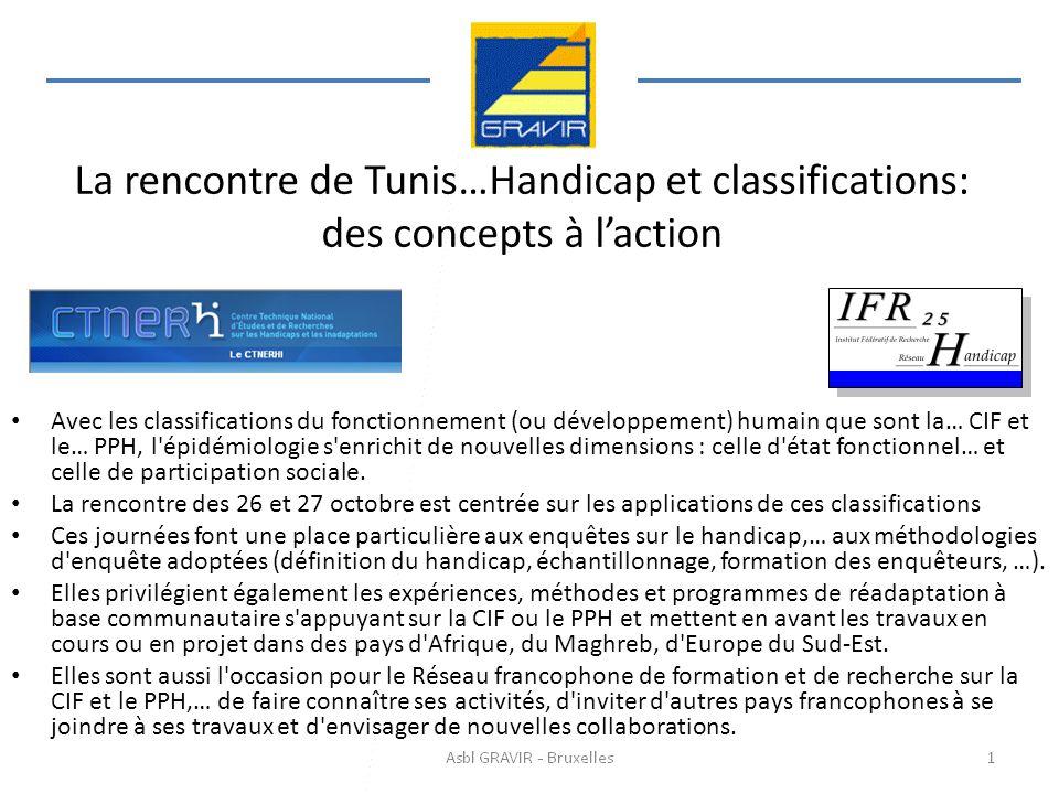 La rencontre de Tunis…Handicap et classifications: des concepts à laction Avec les classifications du fonctionnement (ou développement) humain que son