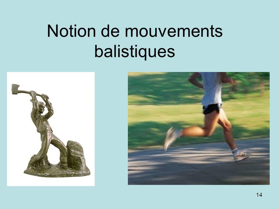 Notion de mouvements balistiques 14