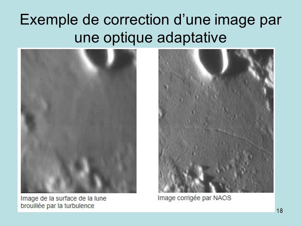 Exemple de correction dune image par une optique adaptative 18